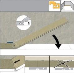 Montarea primului rând: introduceți placa la un unghi de aproximativ 25 grade în cantul celeilalte plăci și coborâți placa încet pentru a realiza fixarea.