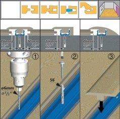 Instalarea profilelor de trecere și capăt: se fixează sistemul de prindere în șapă și apoi se presează profilul dorit.