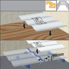 Ordinea instalării de jos în sus este: șapă - folie izolatoare împotriva umezelii - folie antifonică - parchet.